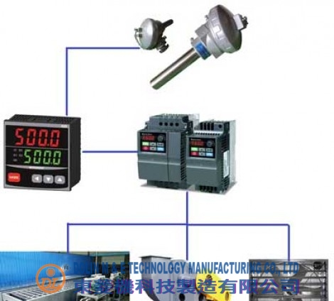 Frequency inverter benefits in your application