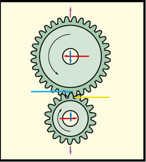 The World of Planetary Gears