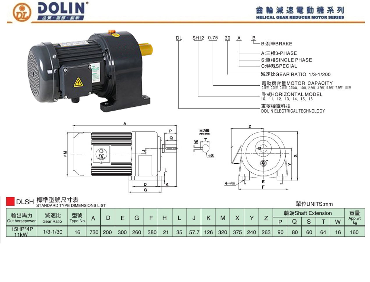 7.5kw gear motor catalogues